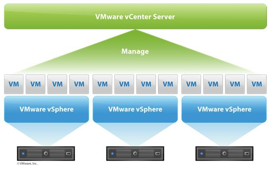 Virtualization2